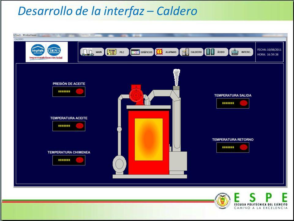 Desarrollo de la interfaz – Caldero