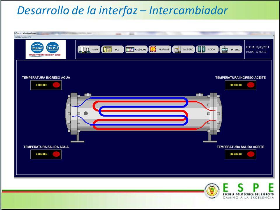 Desarrollo de la interfaz – Intercambiador