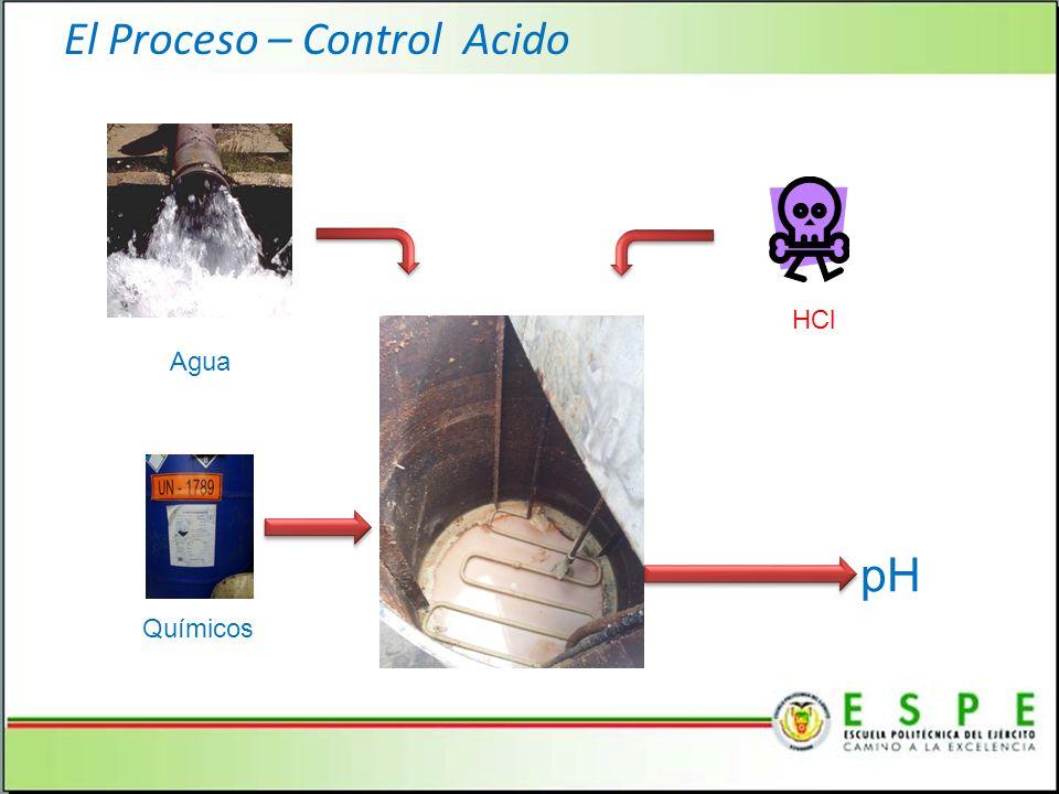 El Proceso – Control Acido