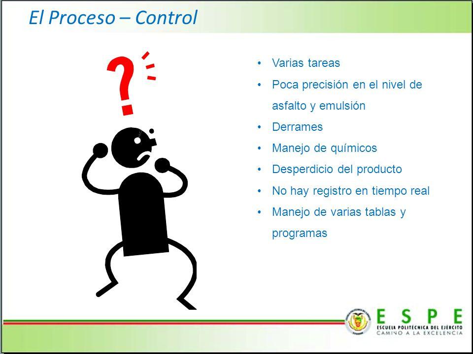 El Proceso – Control Varias tareas