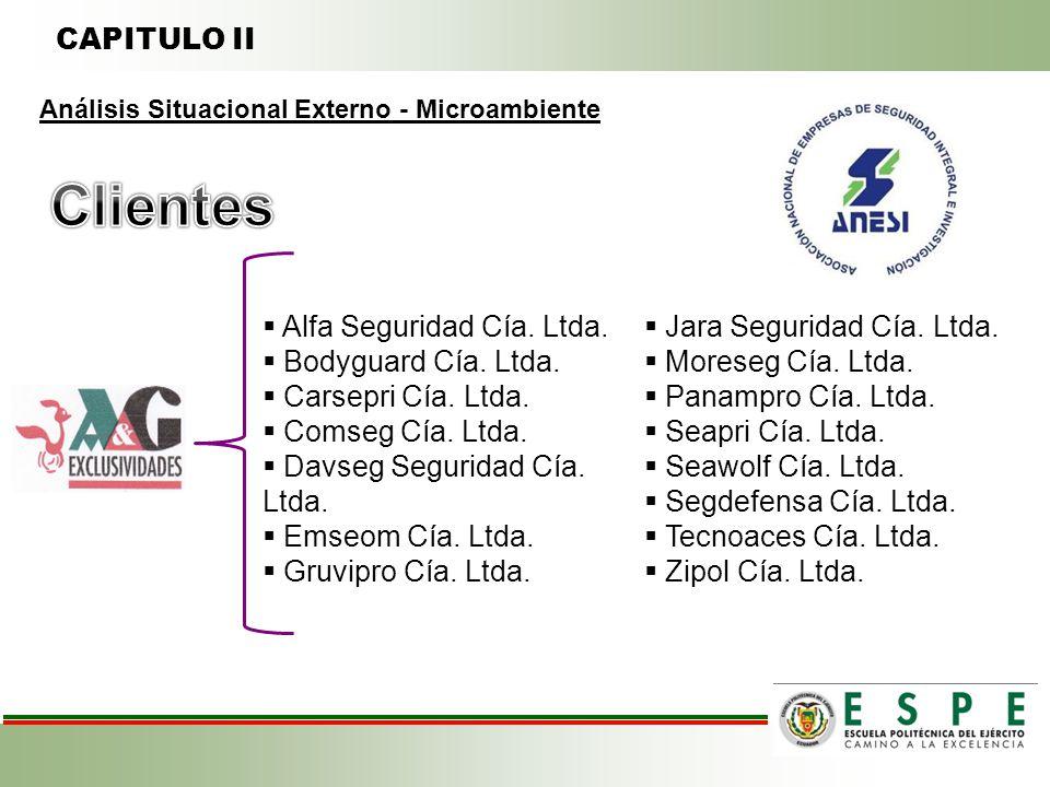 Clientes CAPITULO II Alfa Seguridad Cía. Ltda.