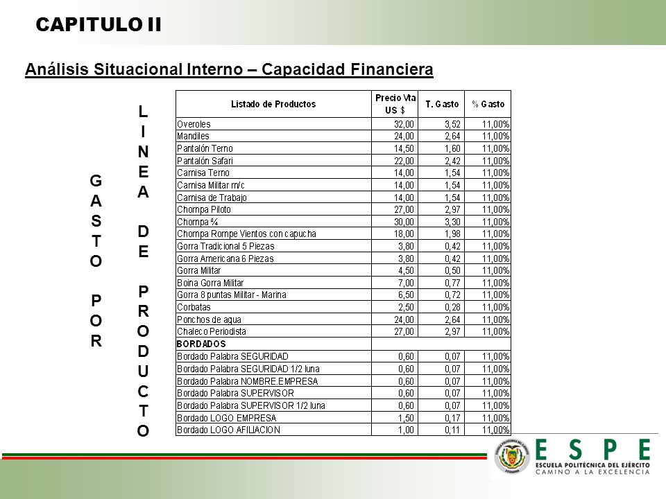 CAPITULO II Análisis Situacional Interno – Capacidad Financiera L I N