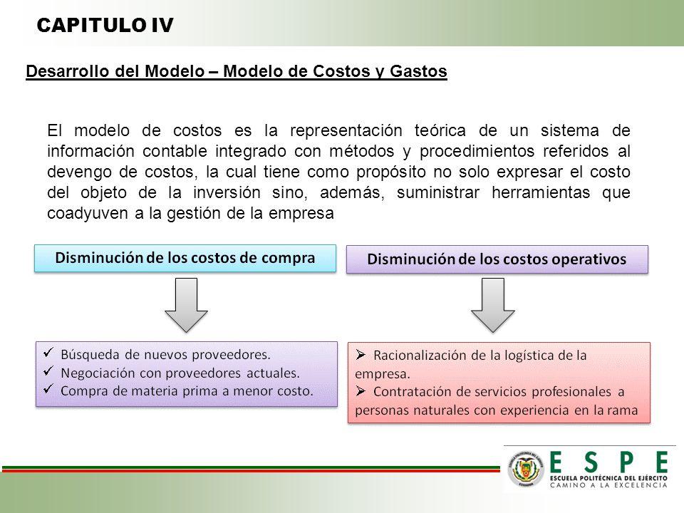 CAPITULO IV Desarrollo del Modelo – Modelo de Costos y Gastos