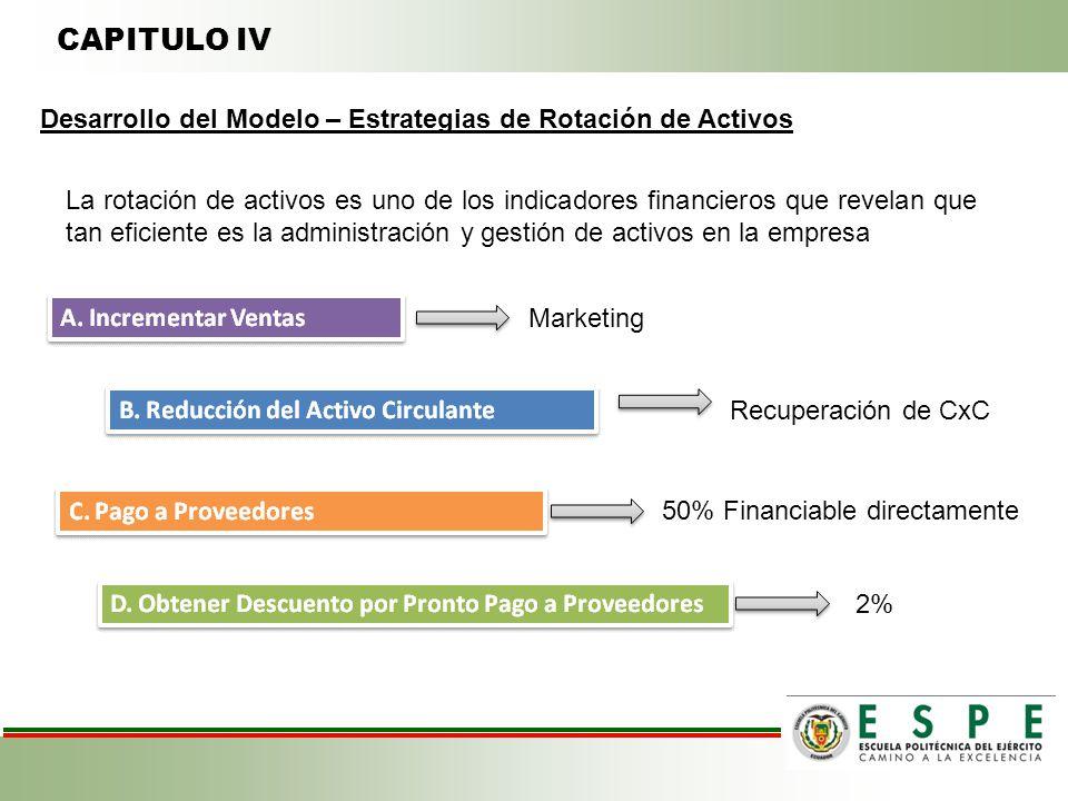 CAPITULO IV Desarrollo del Modelo – Estrategias de Rotación de Activos
