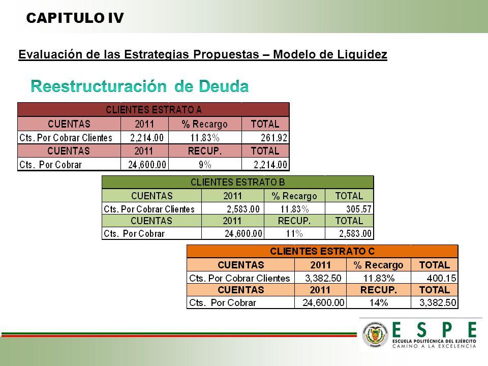 Reestructuración de Deuda