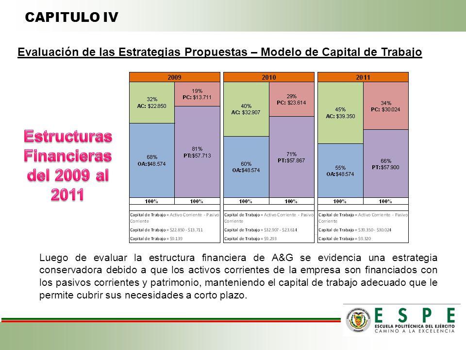 Estructuras Financieras del 2009 al 2011