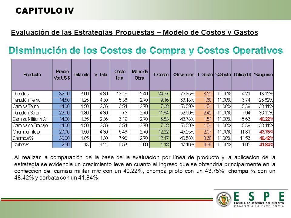 Disminución de los Costos de Compra y Costos Operativos