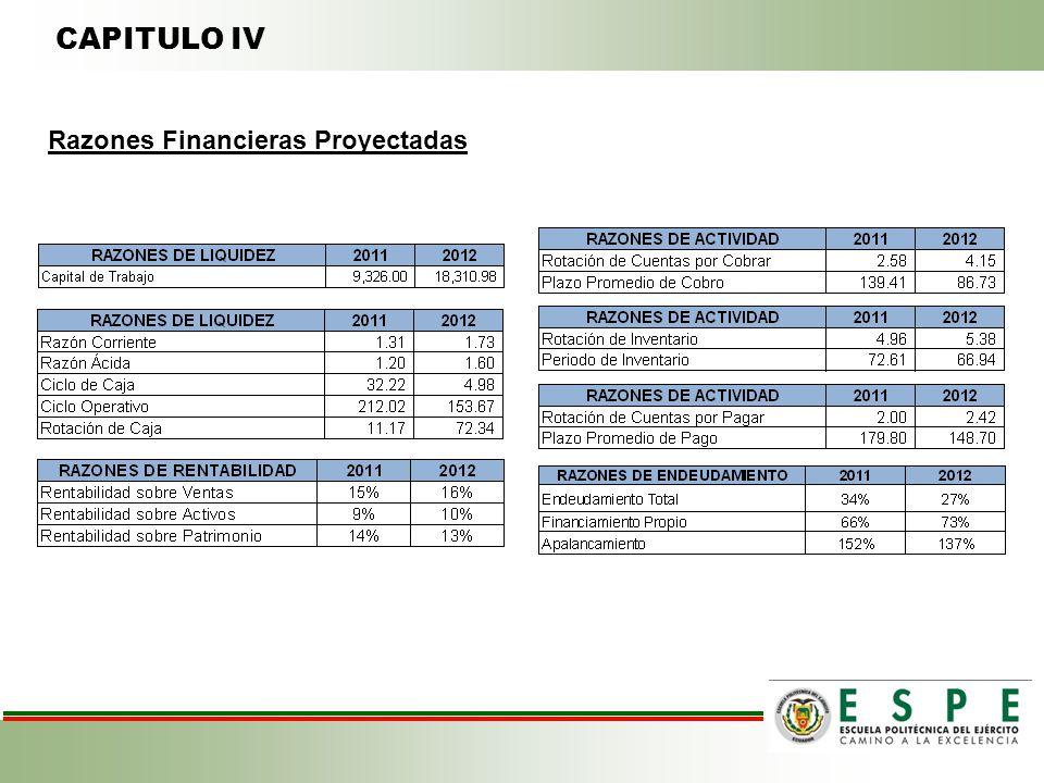 CAPITULO IV Razones Financieras Proyectadas