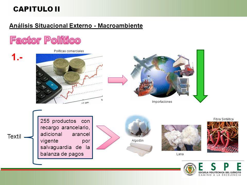 Factor Político 1.- CAPITULO II