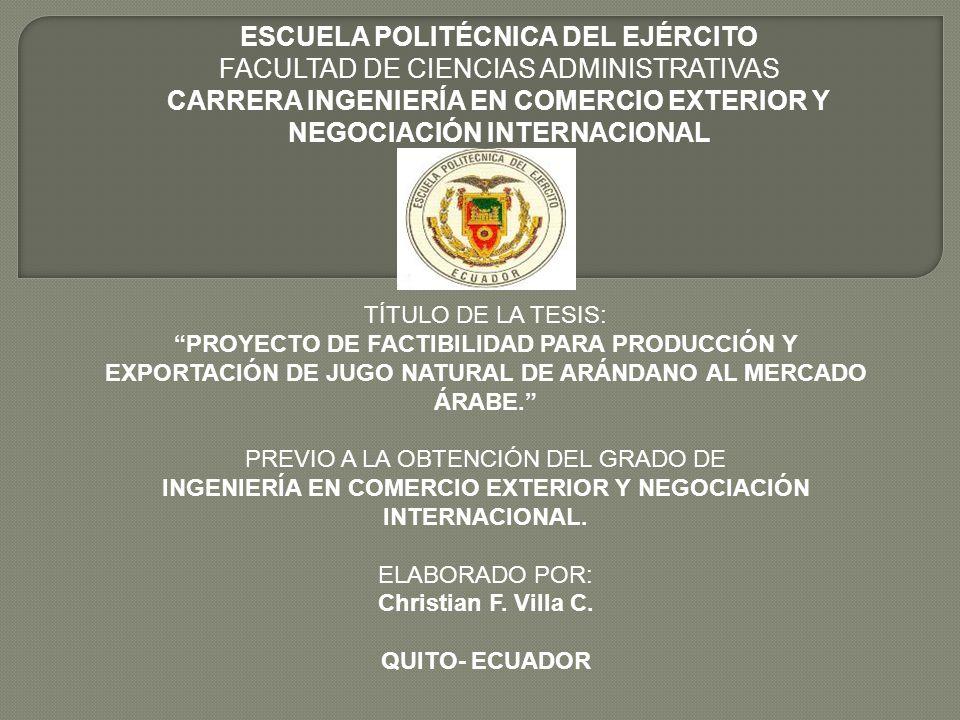 ESCUELA POLITÉCNICA DEL EJÉRCITO FACULTAD DE CIENCIAS ADMINISTRATIVAS