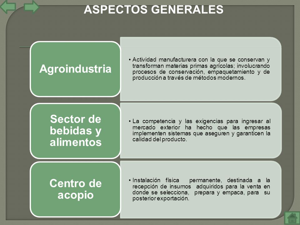 Sector de bebidas y alimentos