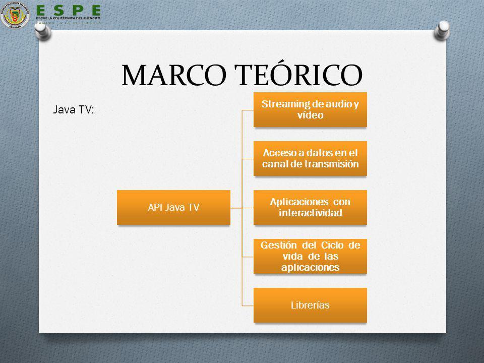 MARCO TEÓRICO Java TV: Streaming de audio y vídeo