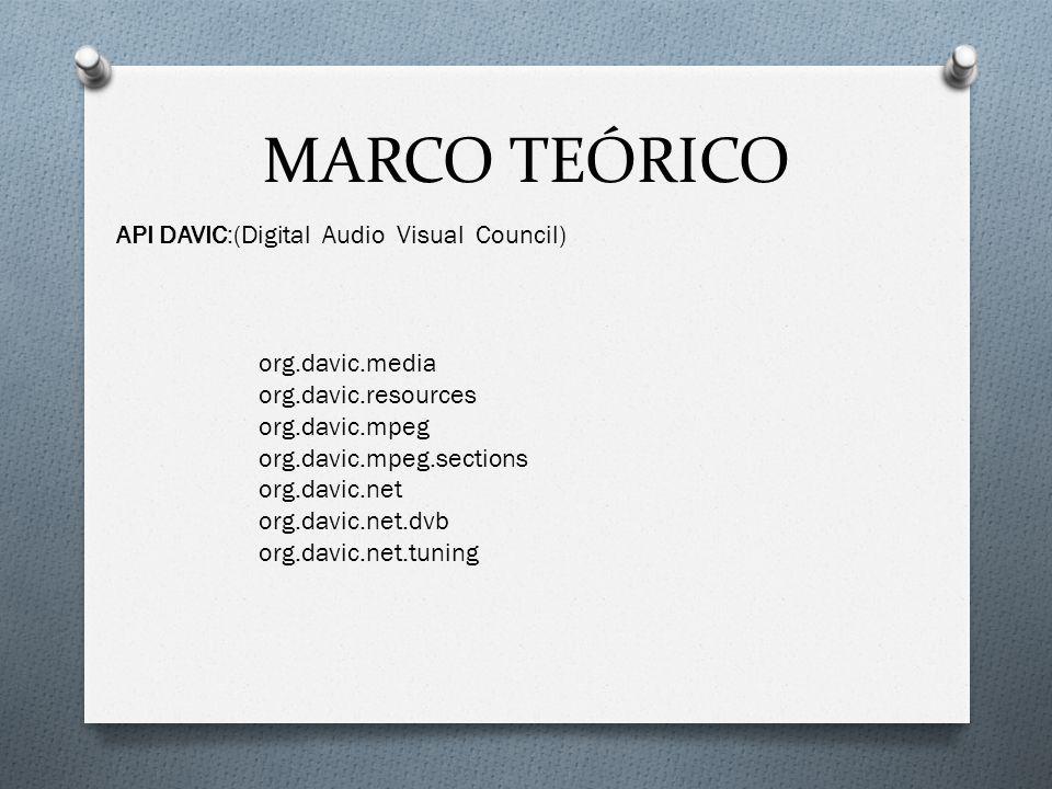 MARCO TEÓRICO API DAVIC:(Digital Audio Visual Council) org.davic.media
