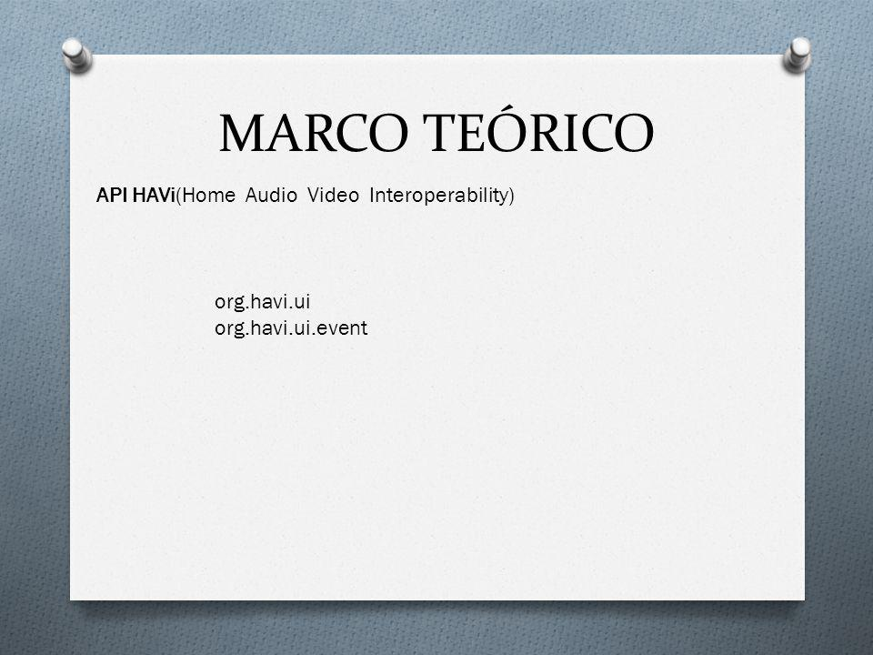 MARCO TEÓRICO API HAVi(Home Audio Video Interoperability) org.havi.ui