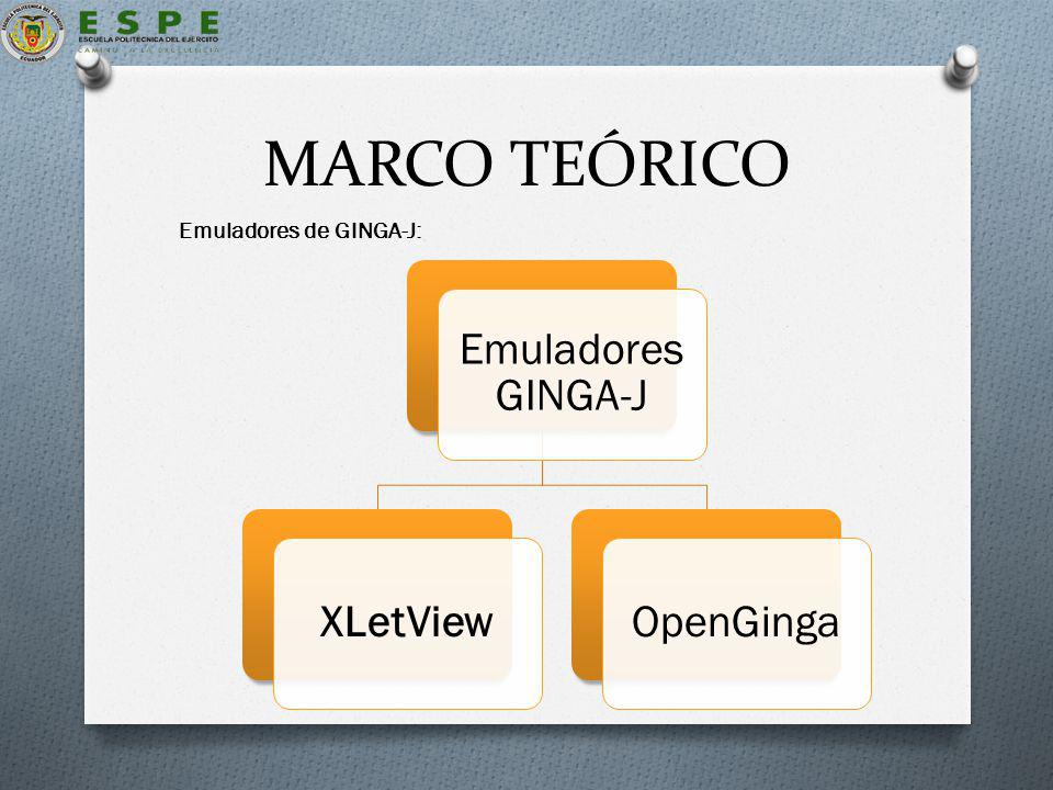 MARCO TEÓRICO Emuladores GINGA-J XLetView OpenGinga