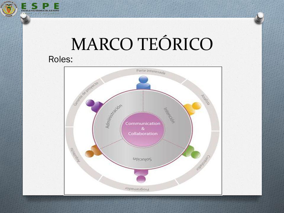 MARCO TEÓRICO Roles: