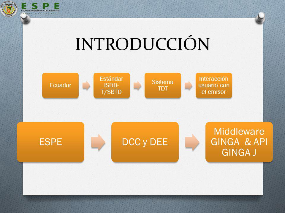 INTRODUCCIÓN ESPE DCC y DEE Middleware GINGA & API GINGA J Ecuador