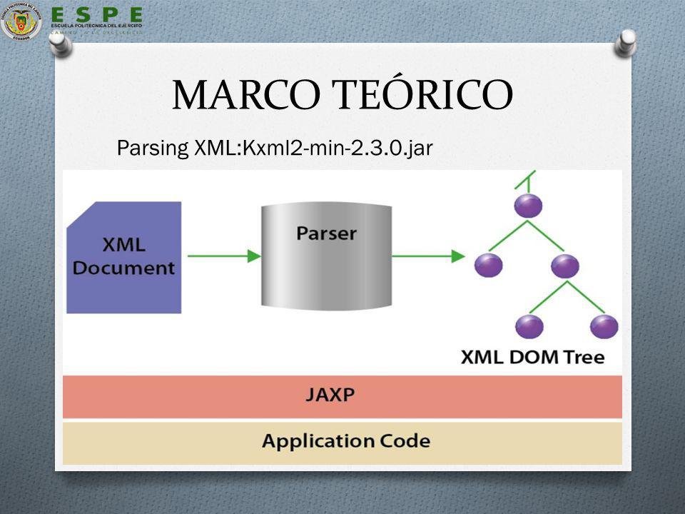 MARCO TEÓRICO Parsing XML:Kxml2-min-2.3.0.jar