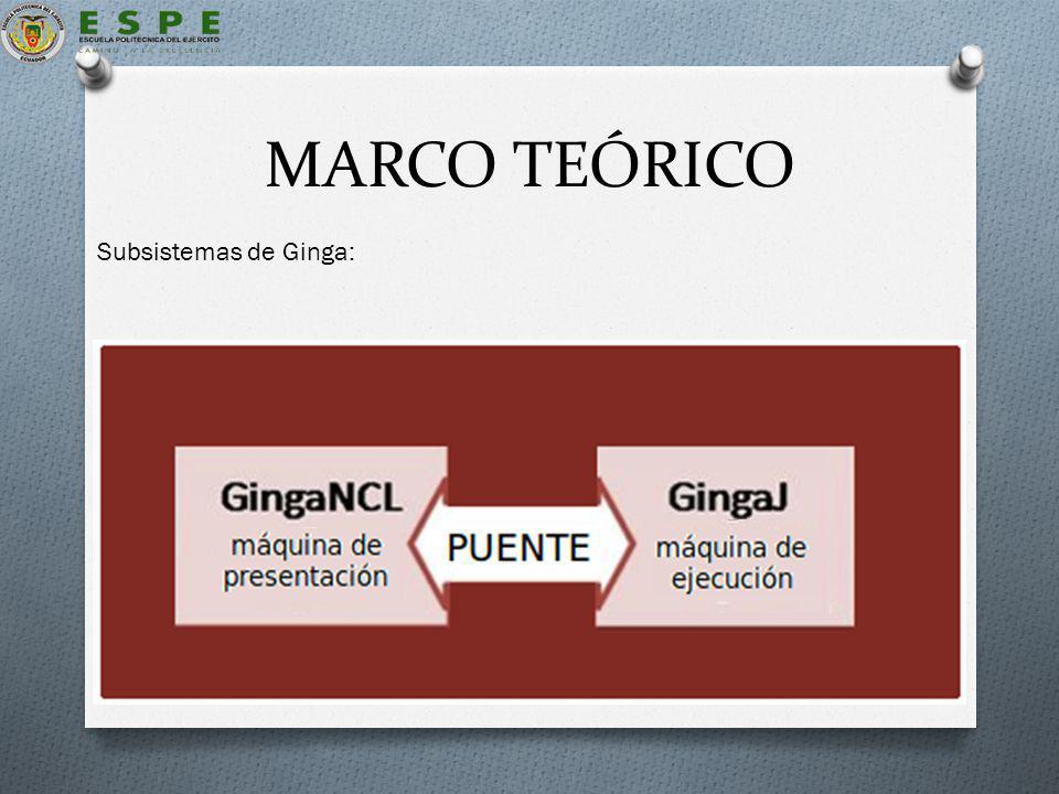 MARCO TEÓRICO Subsistemas de Ginga: