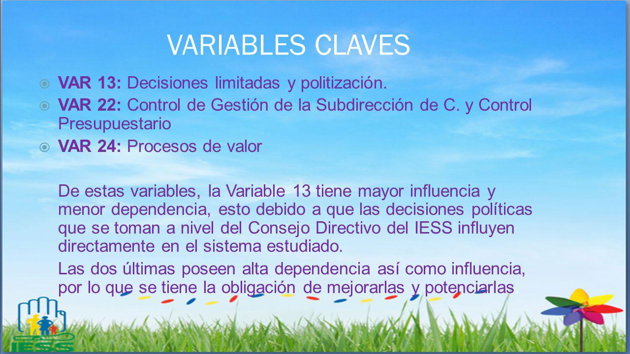 VARIABLES CLAVES VAR 13: Decisiones limitadas y politización.