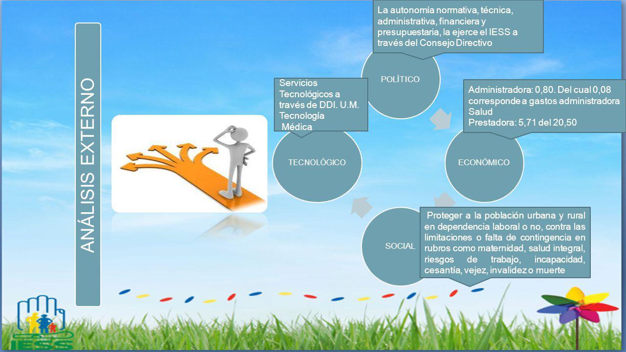 La autonomía normativa, técnica, administrativa, financiera y presupuestaria, la ejerce el IESS a través del Consejo Directivo