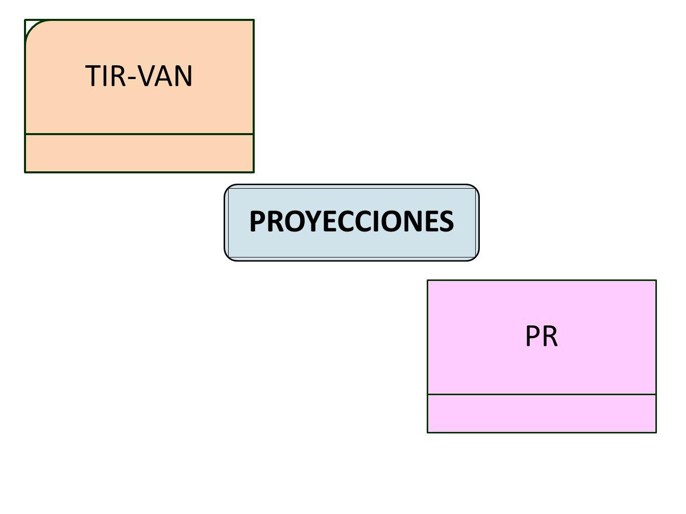 TIR-VAN PROYECCIONES PR