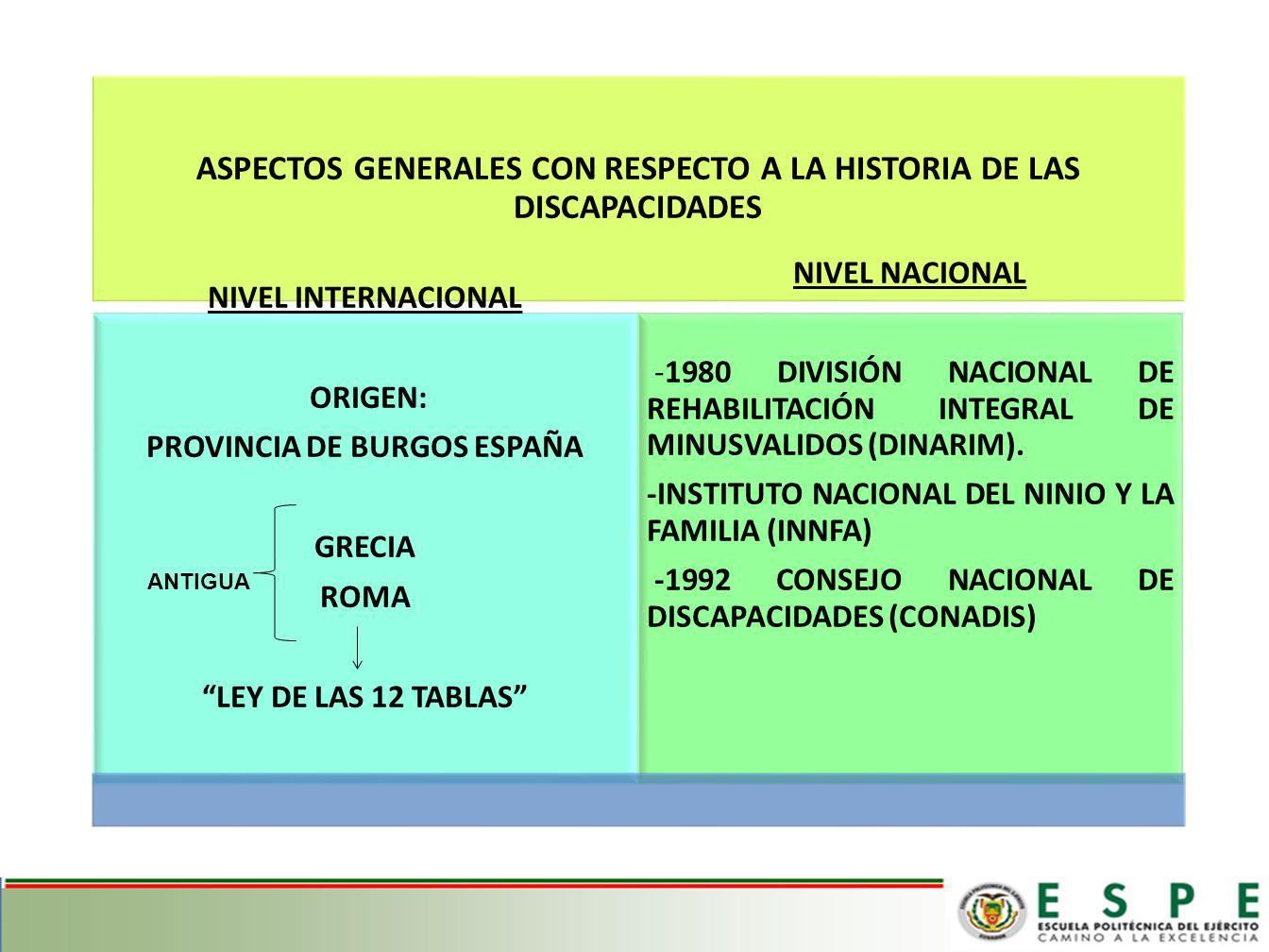 ASPECTOS GENERALES CON RESPECTO A LA HISTORIA DE LAS DISCAPACIDADES
