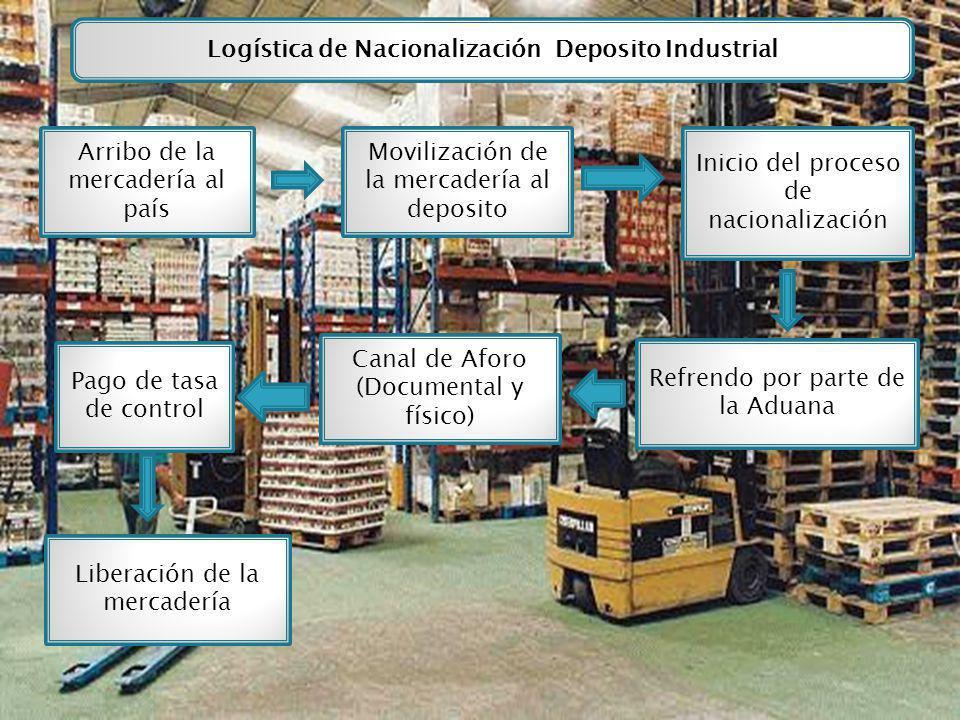 Logística de Nacionalización Deposito Industrial
