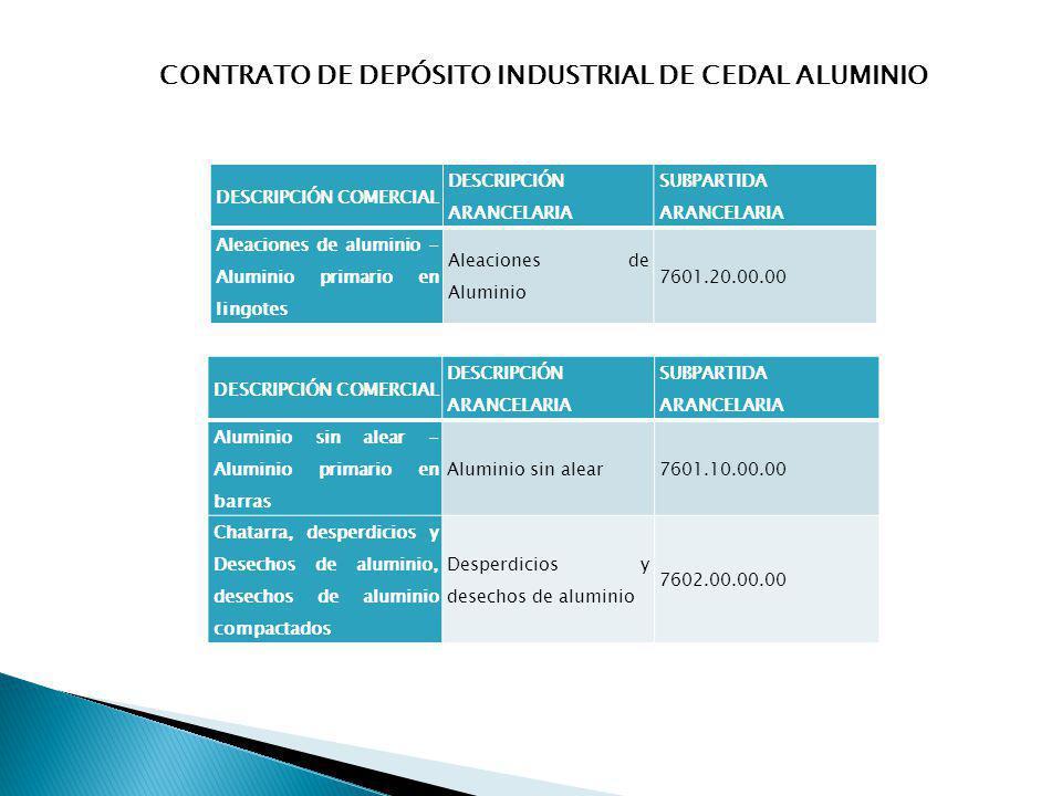 CONTRATO DE DEPÓSITO INDUSTRIAL DE CEDAL ALUMINIO