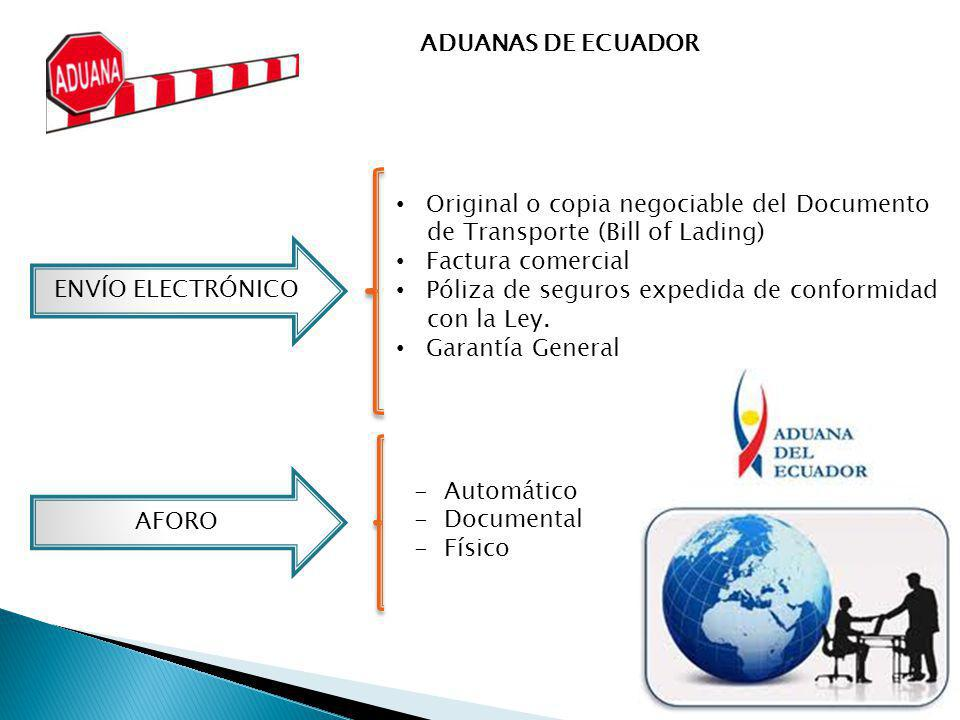 ADUANAS DE ECUADOR Original o copia negociable del Documento. de Transporte (Bill of Lading) Factura comercial.