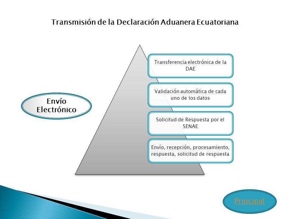 Transmisión de la Declaración Aduanera Ecuatoriana