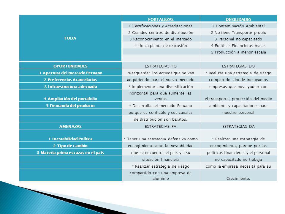 1 Certificaciones y Acreditaciones 1 Contaminación Ambiental