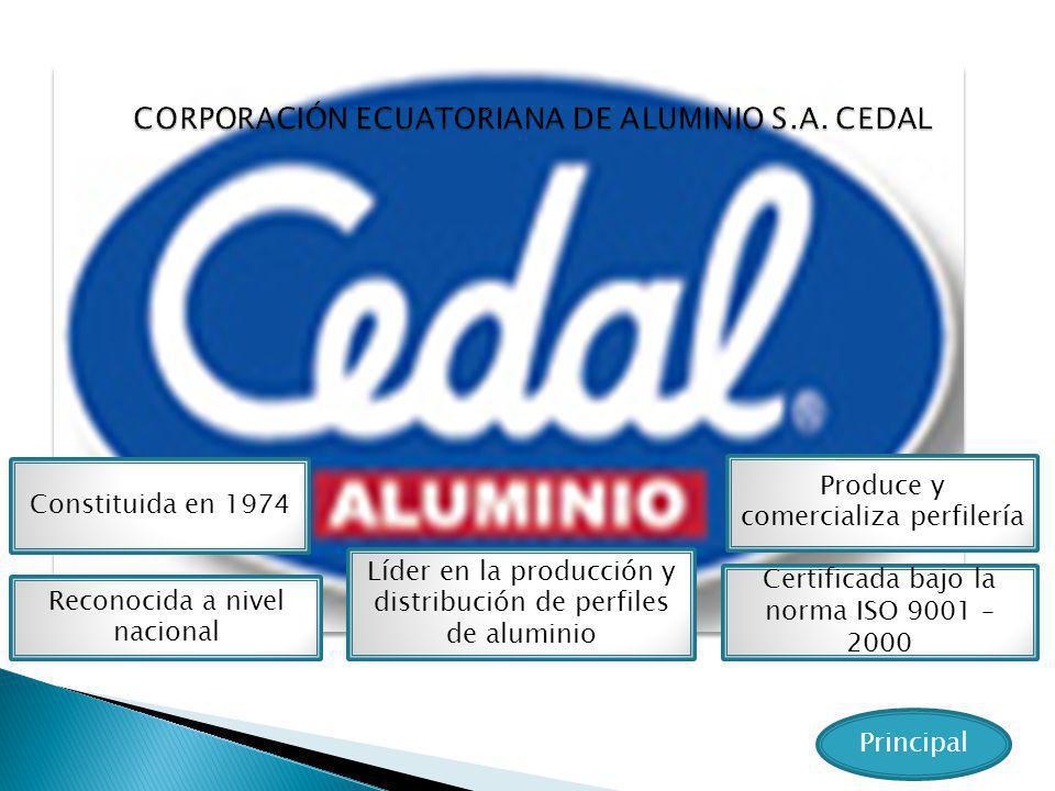 CORPORACIÓN ECUATORIANA DE ALUMINIO S.A. CEDAL