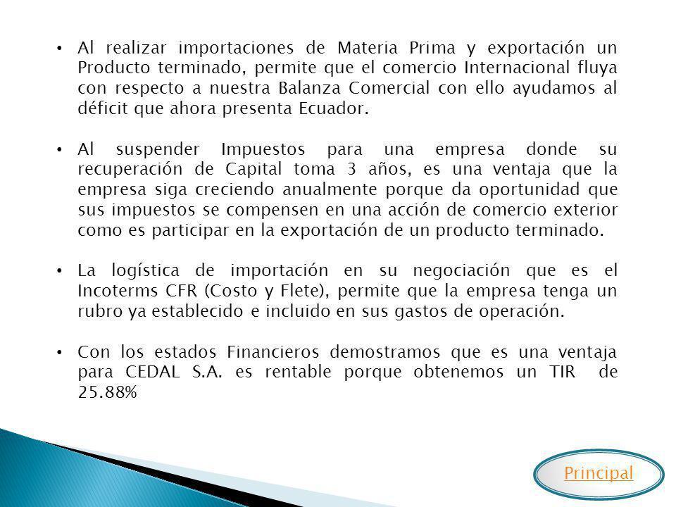 Al realizar importaciones de Materia Prima y exportación un Producto terminado, permite que el comercio Internacional fluya con respecto a nuestra Balanza Comercial con ello ayudamos al déficit que ahora presenta Ecuador.