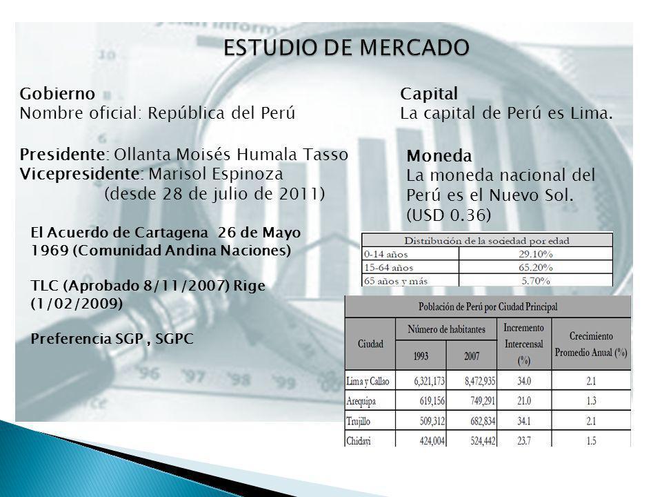 ESTUDIO DE MERCADO Gobierno Nombre oficial: República del Perú Capital