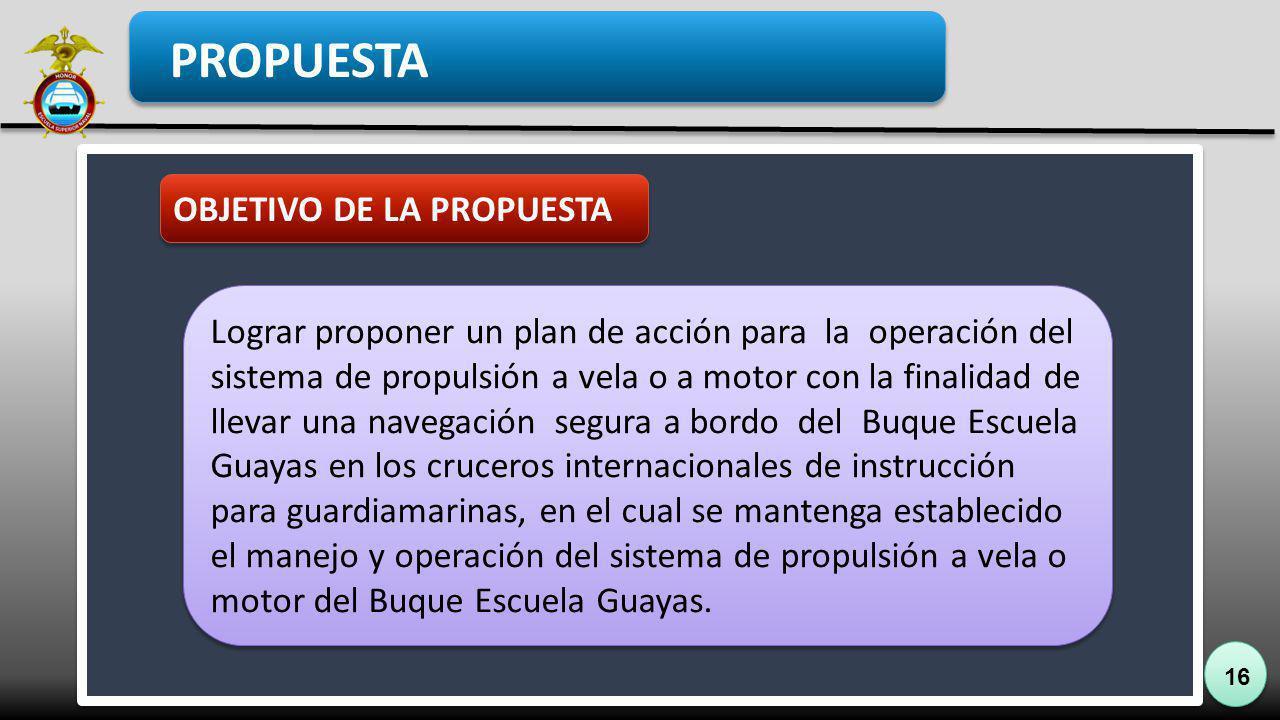 PROPUESTA OBJETIVO DE LA PROPUESTA