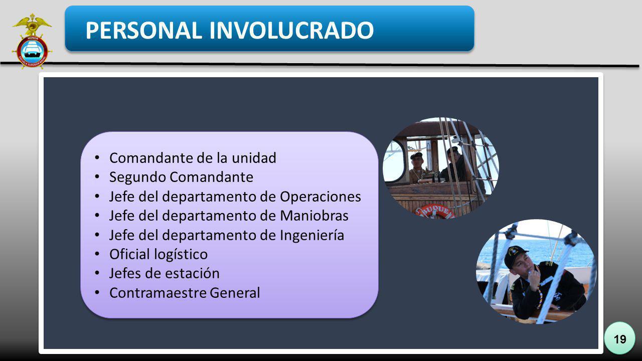 PERSONAL INVOLUCRADO Comandante de la unidad Segundo Comandante