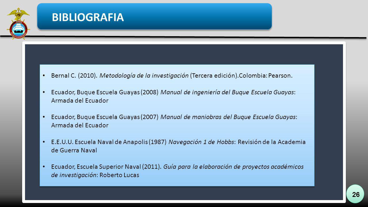 BIBLIOGRAFIA Bernal C. (2010). Metodología de la investigación (Tercera edición).Colombia: Pearson.