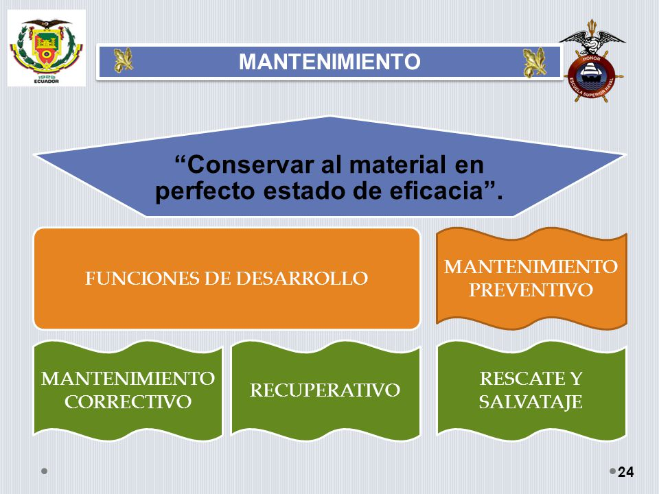 Conservar al material en perfecto estado de eficacia .
