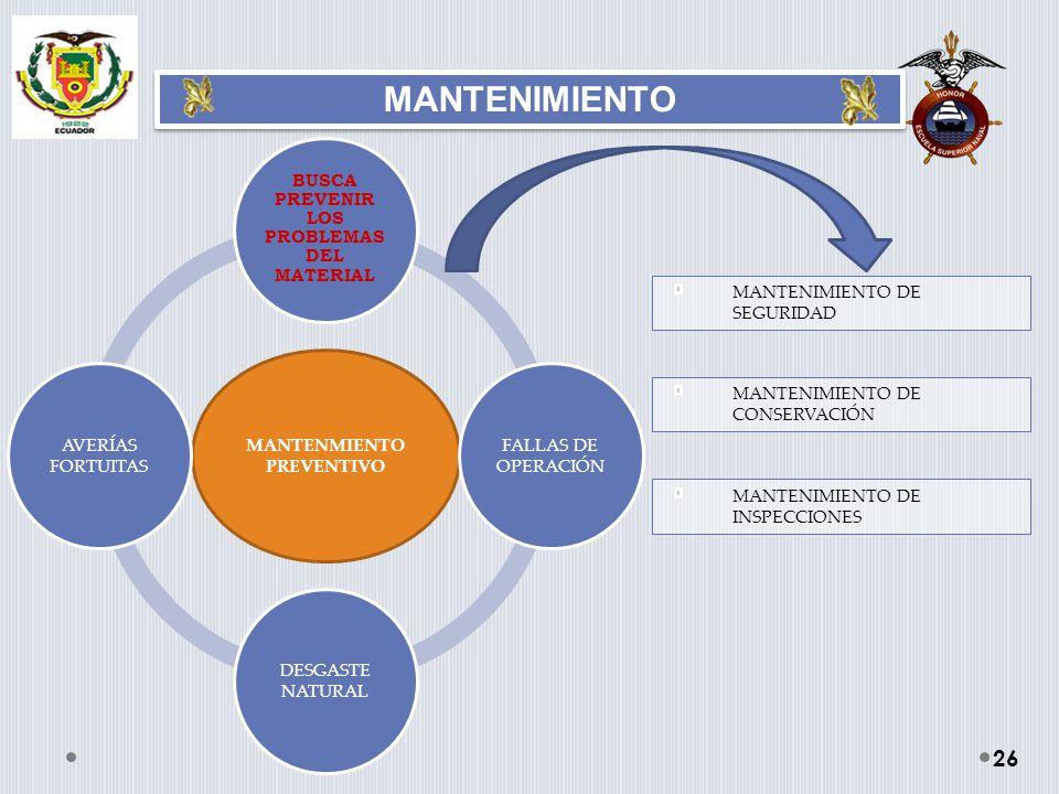MANTENMIENTO PREVENTIVO BUSCA PREVENIR LOS PROBLEMAS DEL MATERIAL