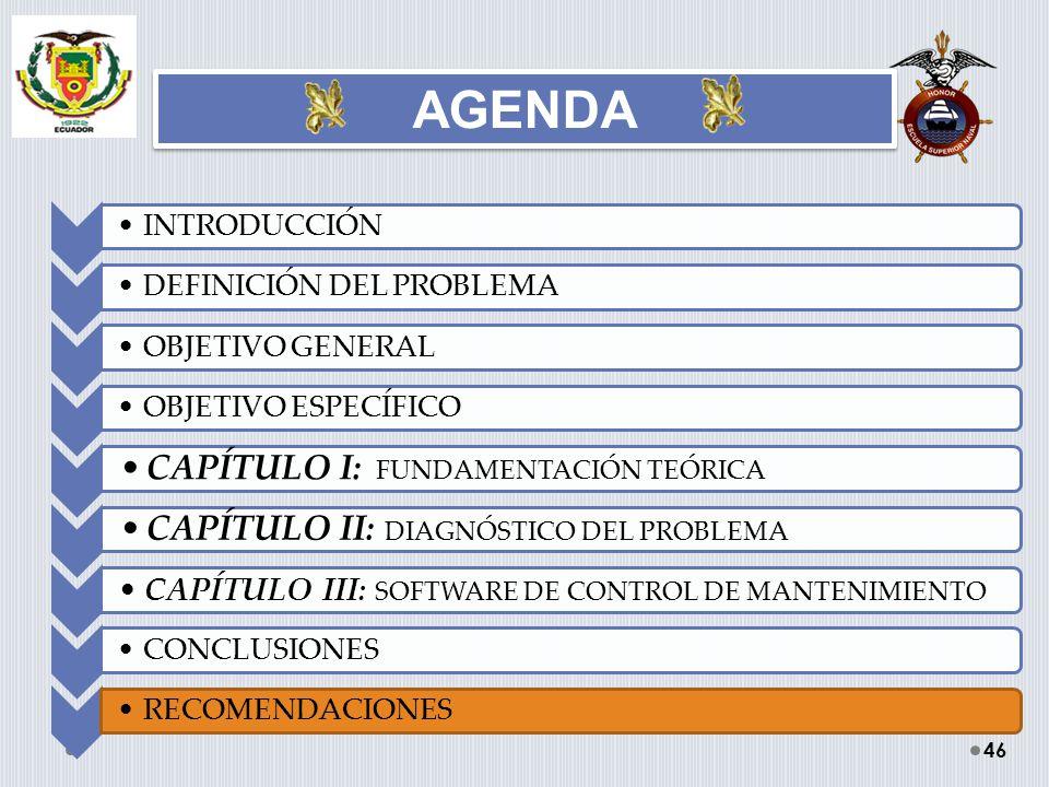 AGENDA CAPÍTULO I: FUNDAMENTACIÓN TEÓRICA