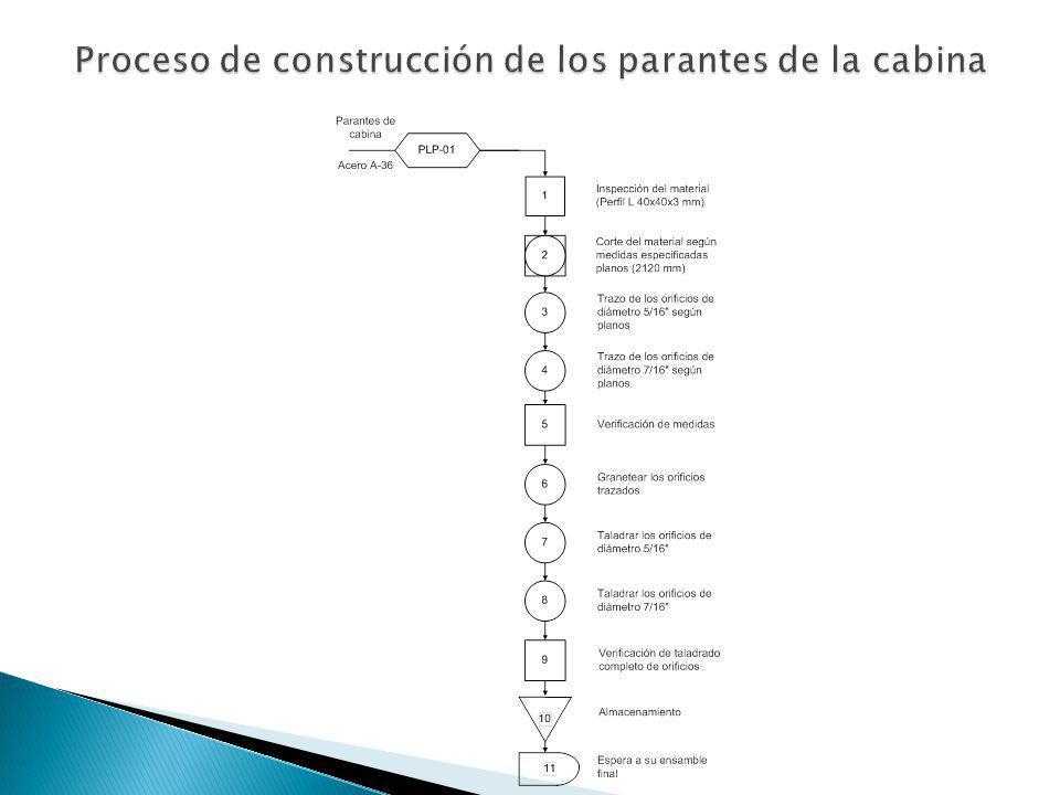 Proceso de construcción de los parantes de la cabina
