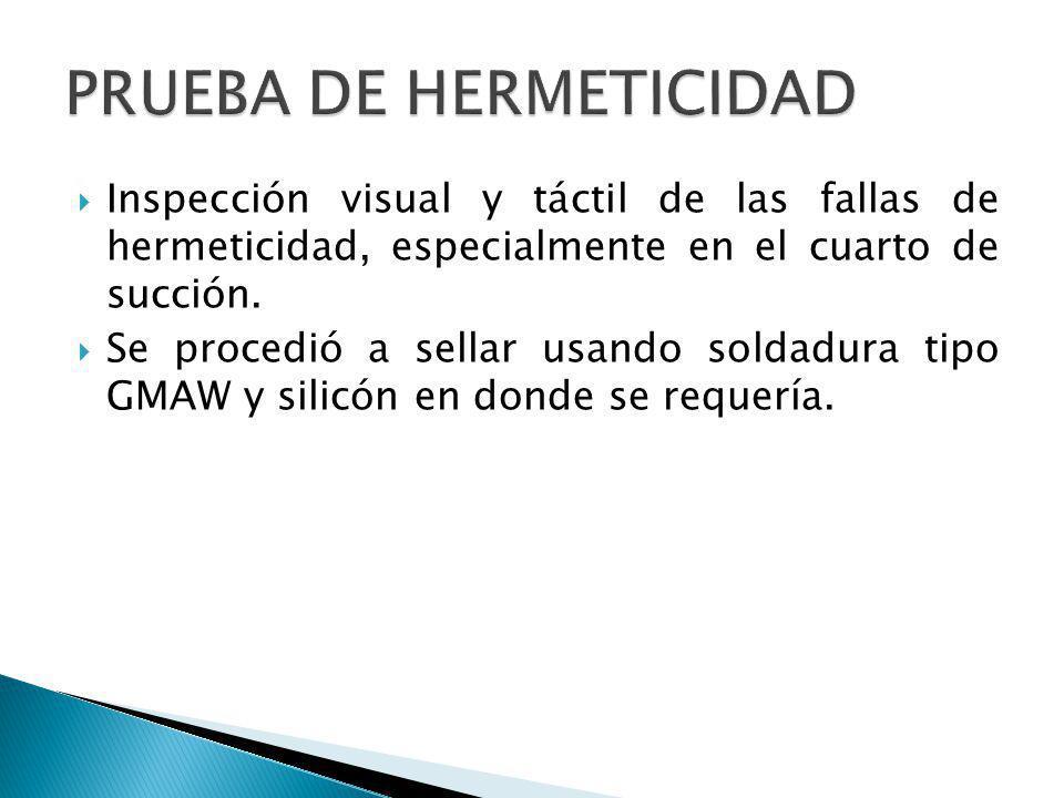 PRUEBA DE HERMETICIDAD