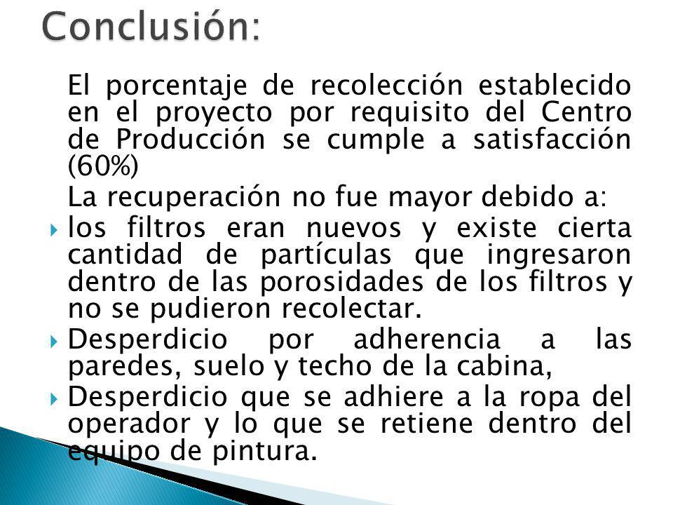 Conclusión: La recuperación no fue mayor debido a: