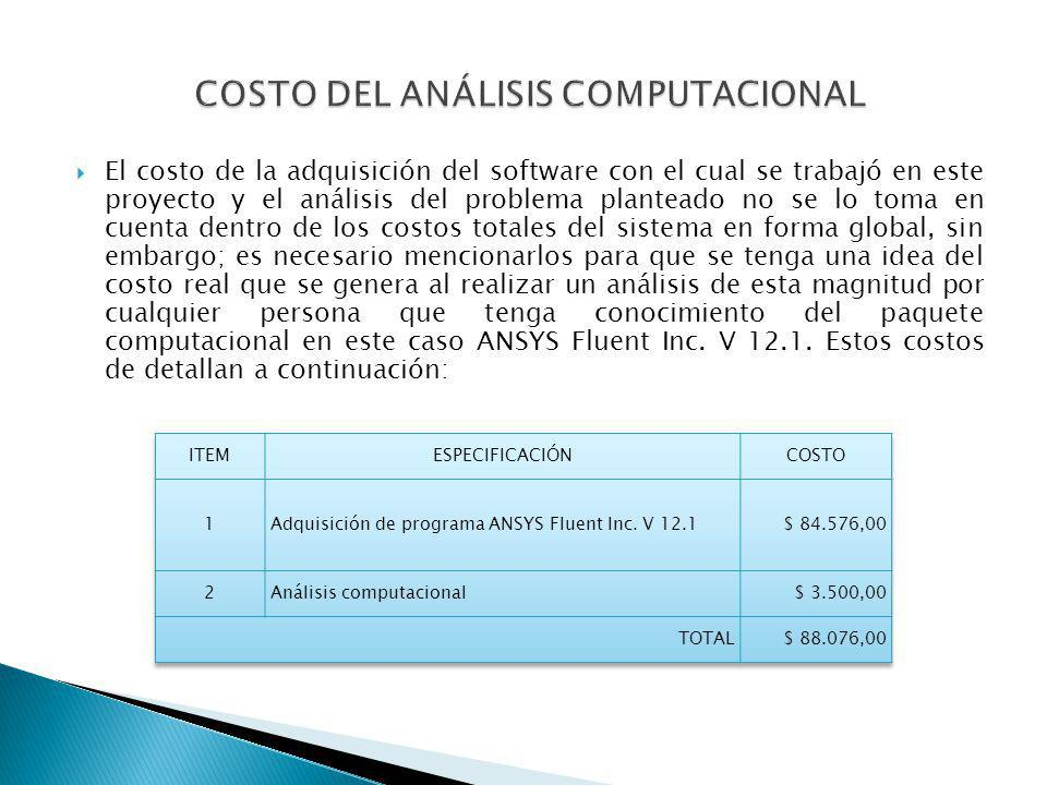 COSTO DEL ANÁLISIS COMPUTACIONAL