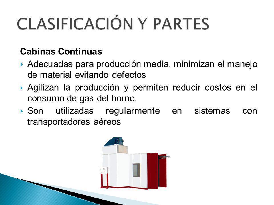 CLASIFICACIÓN Y PARTES