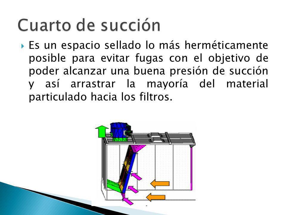 Cuarto de succión