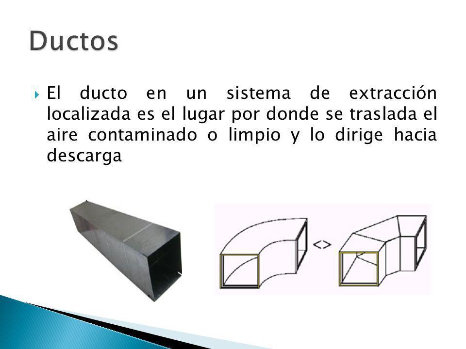 Ductos El ducto en un sistema de extracción localizada es el lugar por donde se traslada el aire contaminado o limpio y lo dirige hacia descarga.
