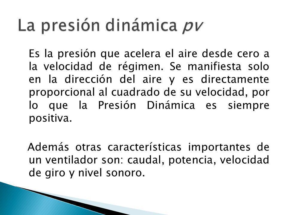 La presión dinámica pv