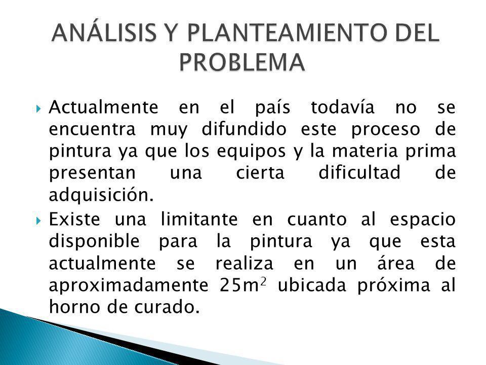 ANÁLISIS Y PLANTEAMIENTO DEL PROBLEMA